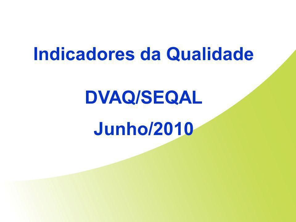 Indicadores da Qualidade DVAQ/SEQAL Junho/2010