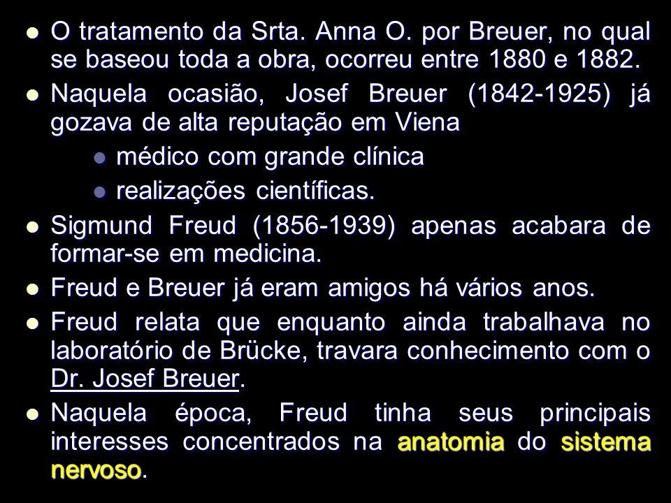 O tratamento da Srta.Anna O. por Breuer, no qual se baseou toda a obra, ocorreu entre 1880 e 1882.