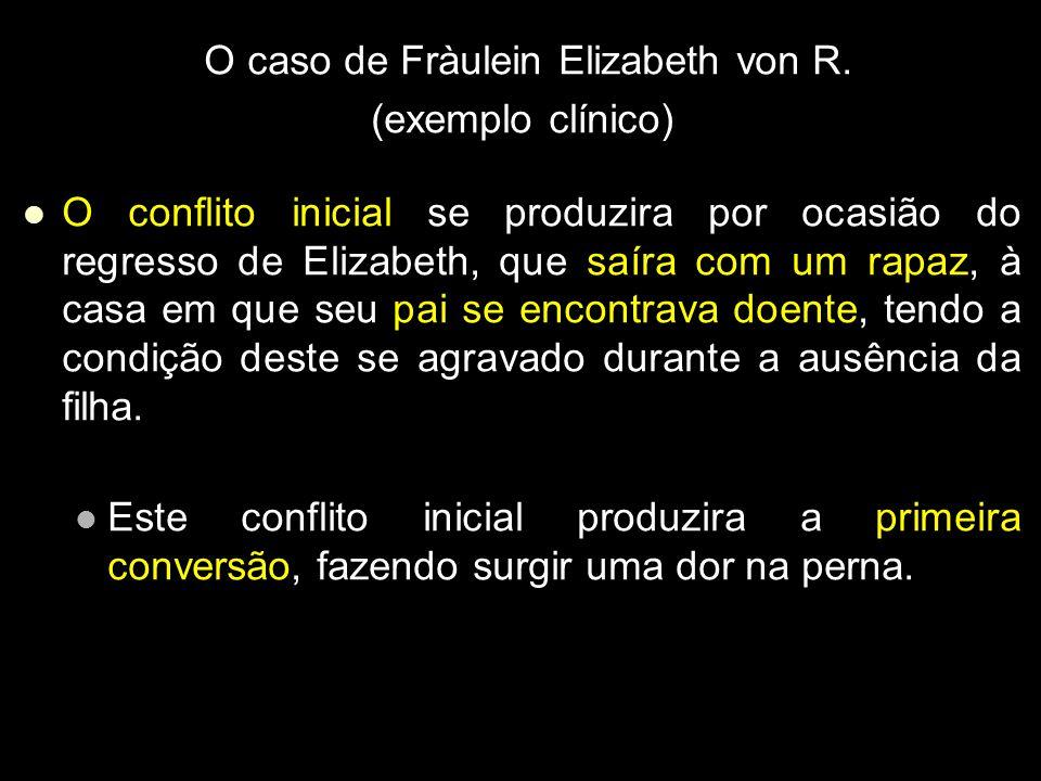 O caso de Fràulein Elizabeth von R.