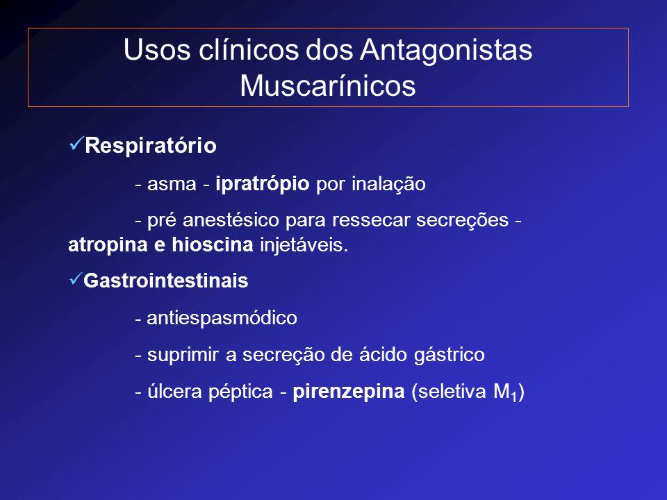 Usos clínicos dos Antagonistas Muscarínicos Respiratório - asma - ipratrópio por inalação - pré anestésico para ressecar secreções - atropina e hiosci