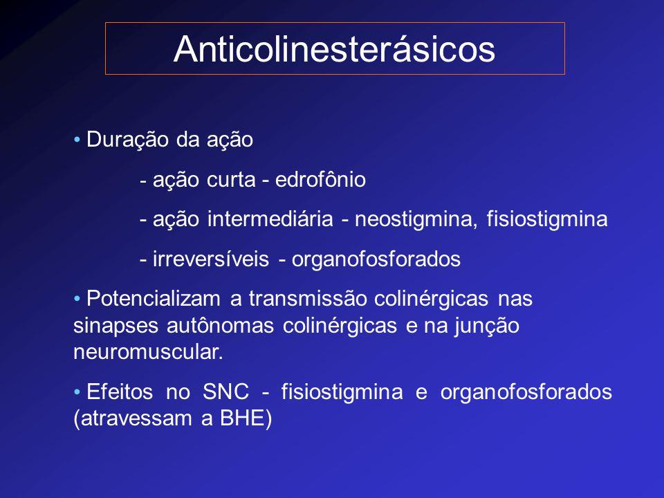 Anticolinesterásicos Duração da ação - ação curta - edrofônio - ação intermediária - neostigmina, fisiostigmina - irreversíveis - organofosforados Pot