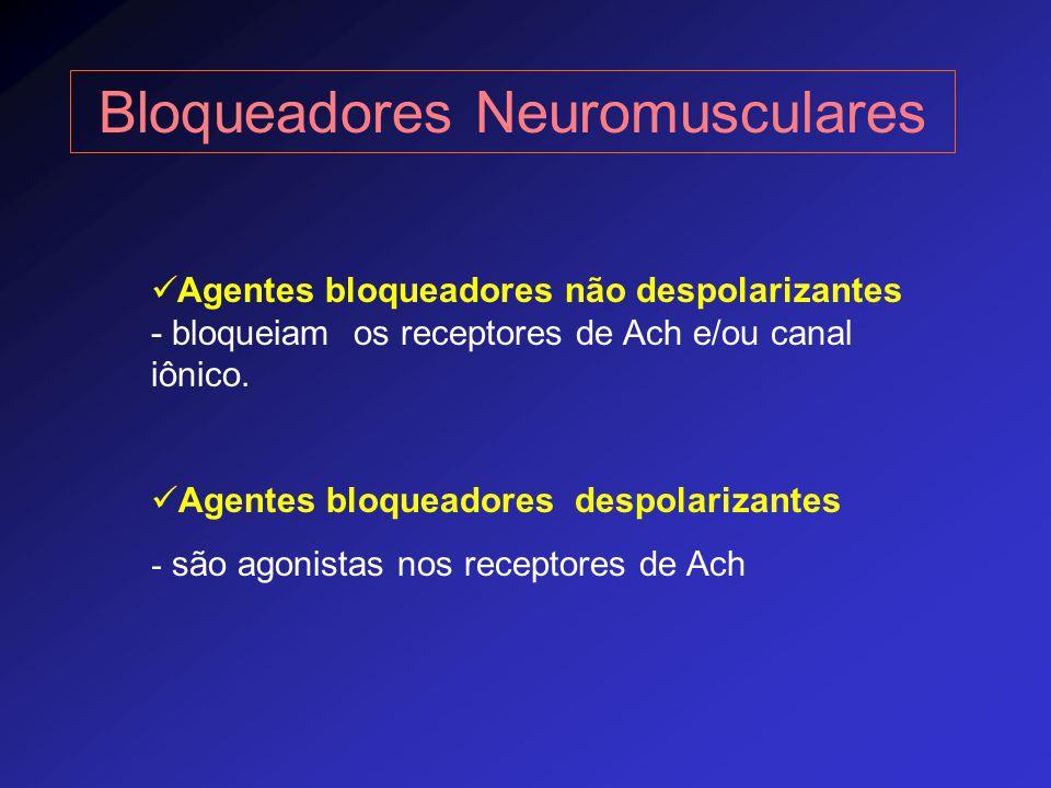 Bloqueadores Neuromusculares Agentes bloqueadores não despolarizantes - bloqueiam os receptores de Ach e/ou canal iônico. Agentes bloqueadores despola