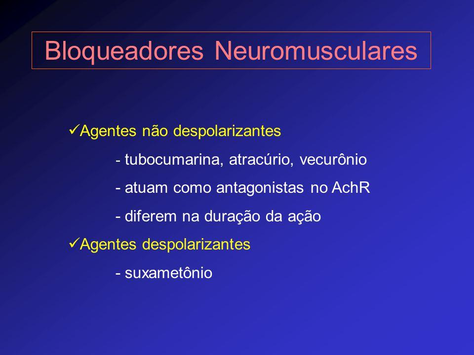 Bloqueadores Neuromusculares Agentes não despolarizantes - tubocumarina, atracúrio, vecurônio - atuam como antagonistas no AchR - diferem na duração d