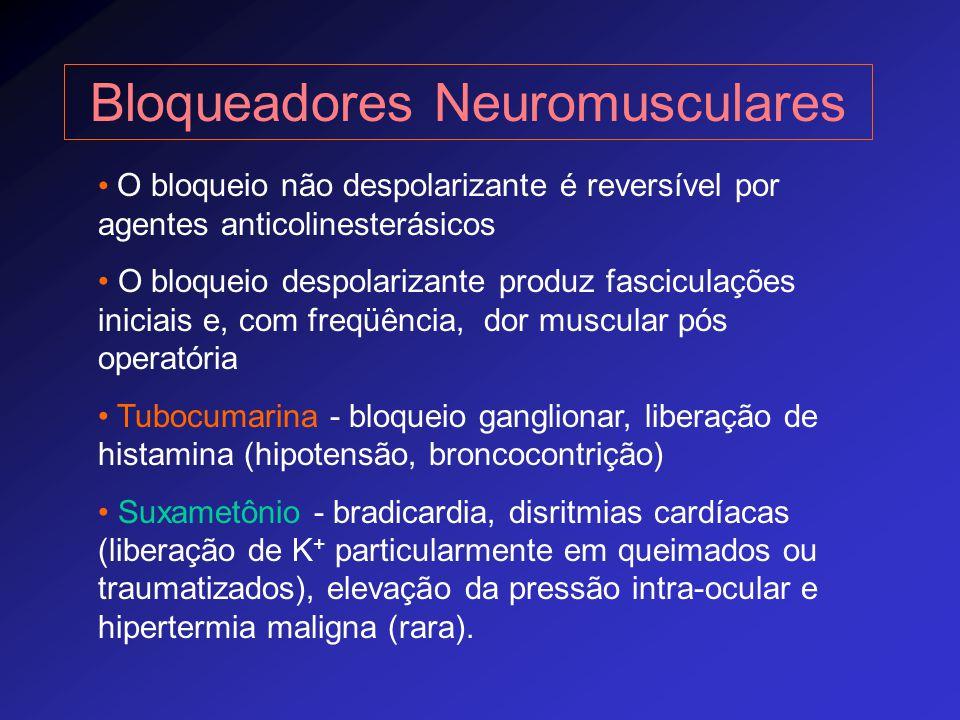 Bloqueadores Neuromusculares O bloqueio não despolarizante é reversível por agentes anticolinesterásicos O bloqueio despolarizante produz fasciculaçõe