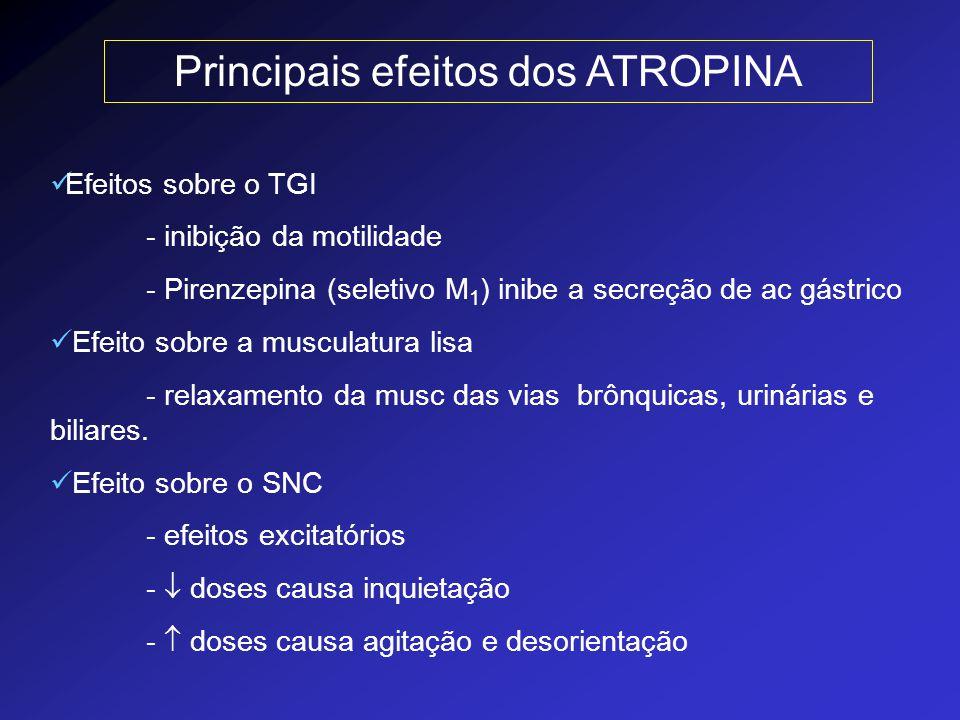 Principais efeitos dos ATROPINA Efeitos sobre o TGI - inibição da motilidade - Pirenzepina (seletivo M 1 ) inibe a secreção de ac gástrico Efeito sobr