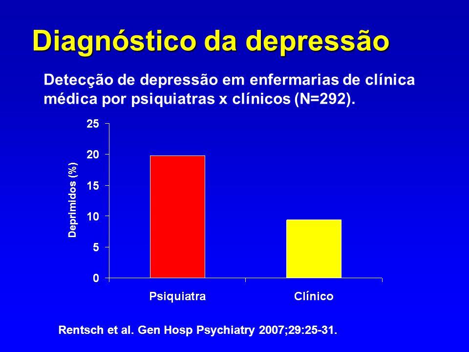 Depressão Maior (N=439) Com dça física X Sem dça física Com dça física X Sem dça física Fadiga: 54% X 45% Tto antidepressivo reduz sint.