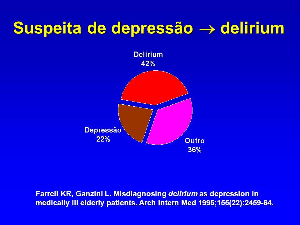 Sintomas depressivos no HG Enfermarias de clínica médica da UFRJ Pacientes sem síndromes depressivas: Fadiga: 60% Fadiga: 60% Perda de peso: 55% Perda de peso: 55% Insônia: 48% Insônia: 48% Falta de apetite: 40% Falta de apetite: 40% Furlanetto, L.