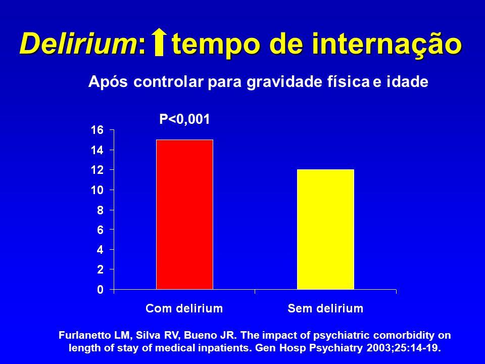 Delirium: mortalidade McCusker J, Cole M, Abrahamowicz M, Primeau F, Belzile E.