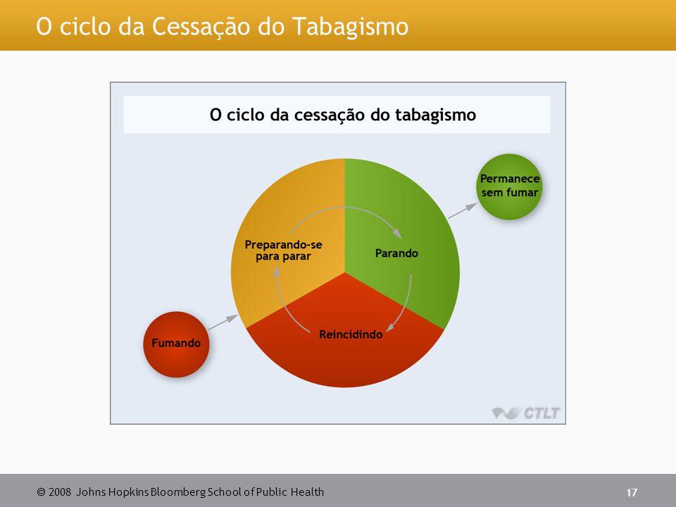  2008 Johns Hopkins Bloomberg School of Public Health 17 O ciclo da Cessação do Tabagismo