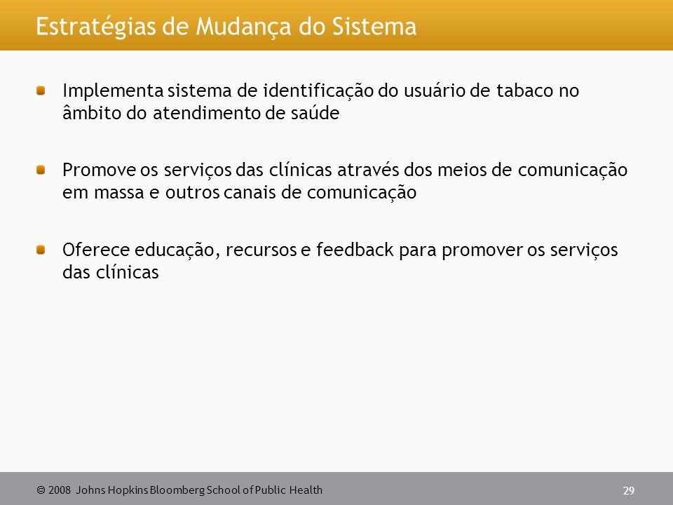  2008 Johns Hopkins Bloomberg School of Public Health 29 Estratégias de Mudança do Sistema Implementa sistema de identificação do usuário de tabaco n