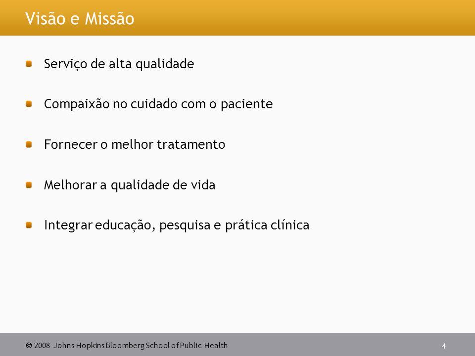  2008 Johns Hopkins Bloomberg School of Public Health 15 Modelos do programa: 5As e 5Rs Ask (Pergunte): identifique o uso do tabaco em toda visita Advise (Aconselhe): forneça aconselhamento apropriado (individual X grupo) Assess (Avalie): estágio de preparo para a mudança Assist (Auxilie): ofereça intervenções individualizadas, com base no estágio de mudança de cada um ou intervenção de motivação (5Rs) Arrange (Acompanhe): follow-up/acompanhamento e prevenção de reincidência ou reengajamento