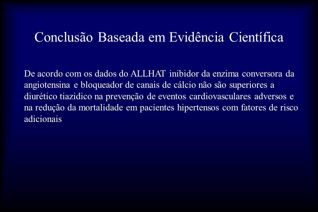 Conclusão Baseada em Evidência Científica De acordo com os dados do ALLHAT inibidor da enzima conversora da angiotensina e bloqueador de canais de cál