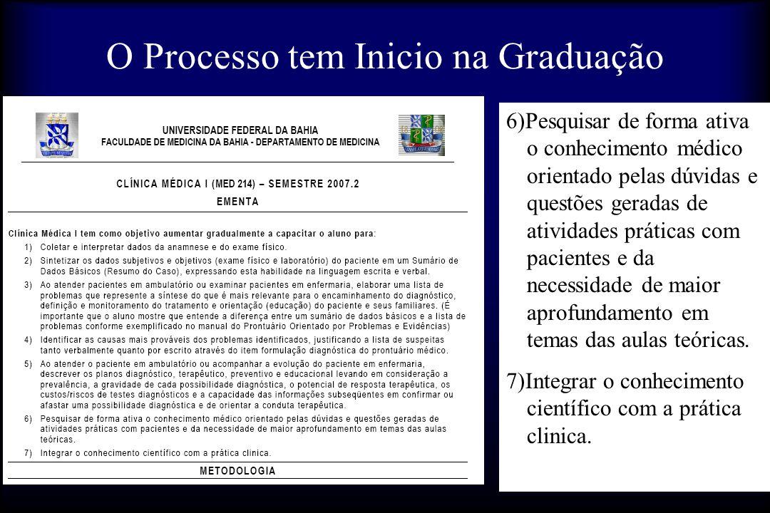 O Processo tem Inicio na Graduação 6)Pesquisar de forma ativa o conhecimento médico orientado pelas dúvidas e questões geradas de atividades práticas