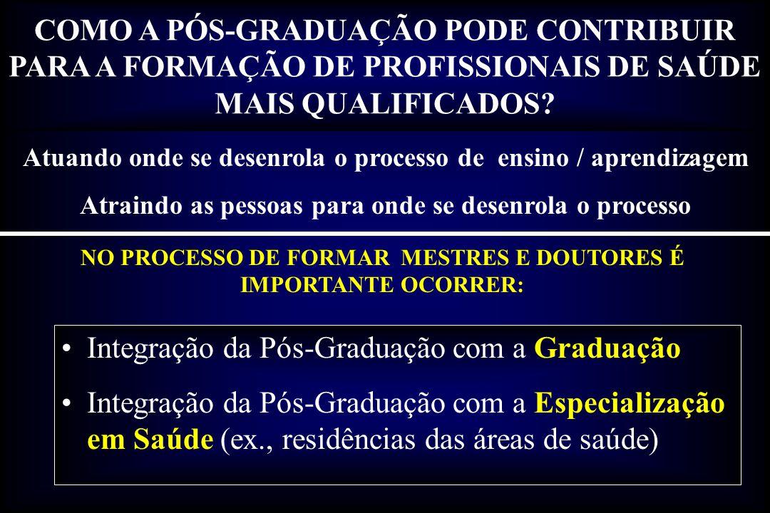 Integração da Pós-Graduação com a Graduação Integração da Pós-Graduação com a Especialização em Saúde (ex., residências das áreas de saúde) COMO A PÓS