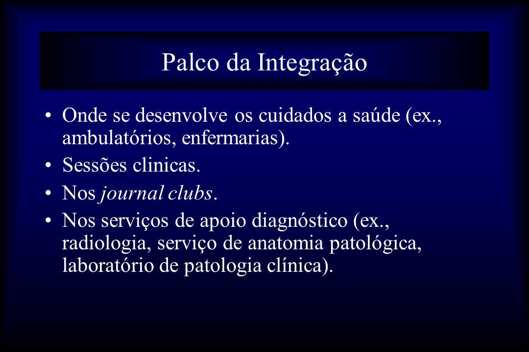 Palco da Integração Onde se desenvolve os cuidados a saúde (ex., ambulatórios, enfermarias). Sessões clinicas. Nos journal clubs. Nos serviços de apoi