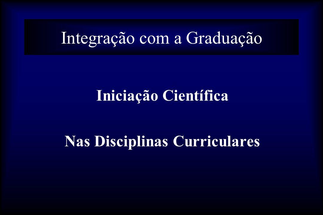 Integração com a Graduação Iniciação Científica Nas Disciplinas Curriculares