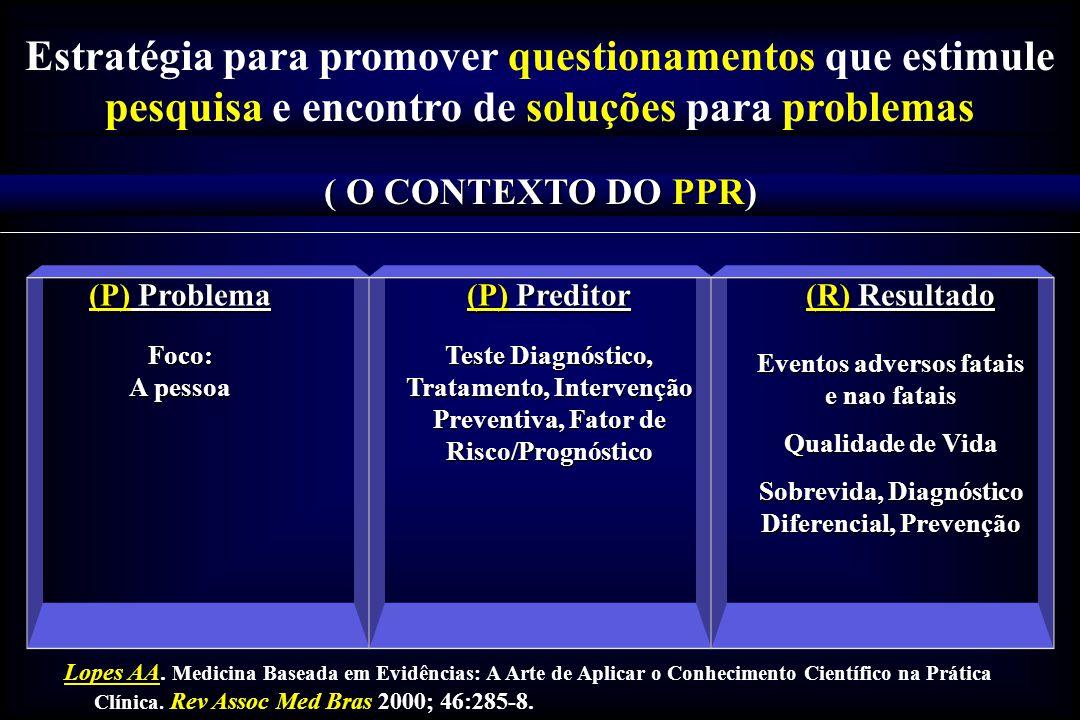 Lopes AA. Medicina Baseada em Evidências: A Arte de Aplicar o Conhecimento Científico na Prática Clínica. Rev Assoc Med Bras 2000; 46:285-8. (P) Probl