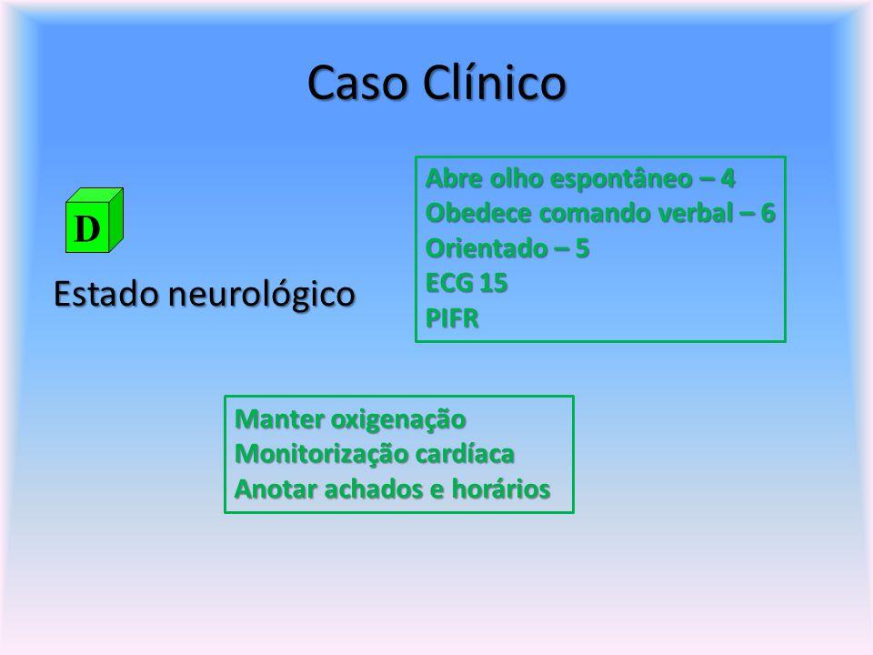 Caso Clínico Estado neurológico Abre olho espontâneo – 4 Obedece comando verbal – 6 Orientado – 5 ECG 15 PIFR Manter oxigenação Monitorização cardíaca