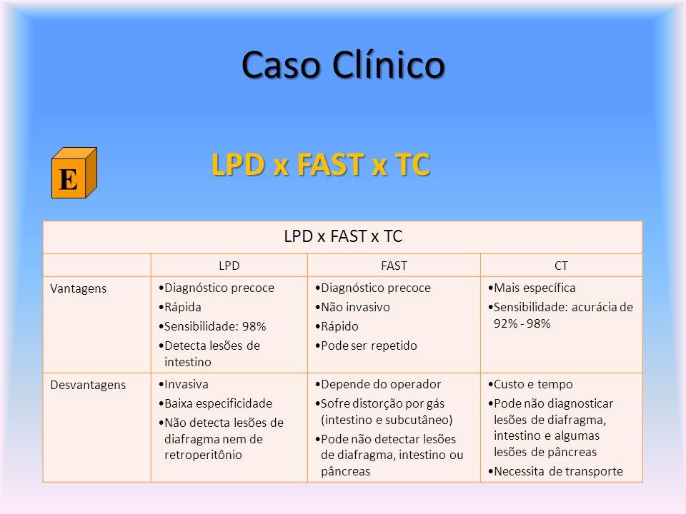 Caso Clínico E LPD x FAST x TC LPDFASTCT VantagensDiagnóstico precoce Rápida Sensibilidade: 98% Detecta lesões de intestino Diagnóstico precoce Não in
