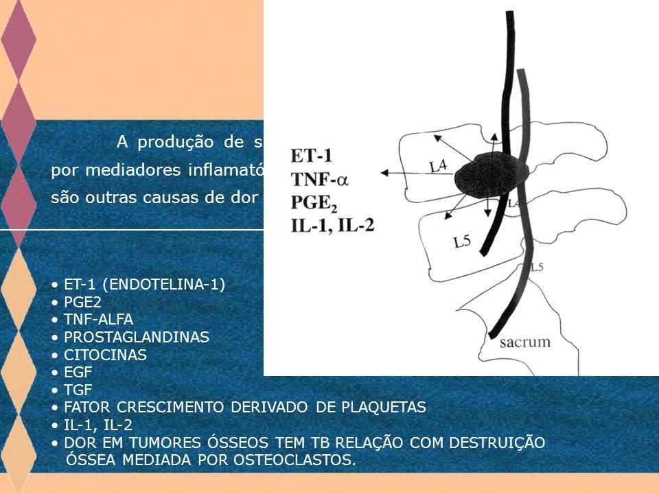 A produção de substâncias nociceptoras pelo dano tecidual, por mediadores inflamatórios e citocinas liberadas pelo próprio tumor, são outras causas de