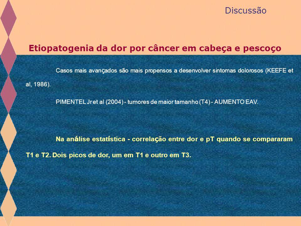 Discussão Etiopatogenia da dor por câncer em cabeça e pescoço Casos mais avan ç ados são mais propensos a desenvolver sintomas dolorosos (KEEFE et al,