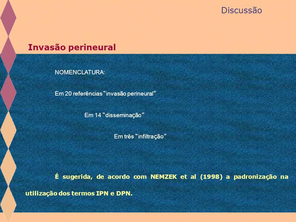 """Discussão Invasão perineural NOMENCLATURA: Em 20 referências """" invasão perineural """" Em 14 """" dissemina ç ão """" Em três """" infiltra ç ão """" É sugerida, de"""