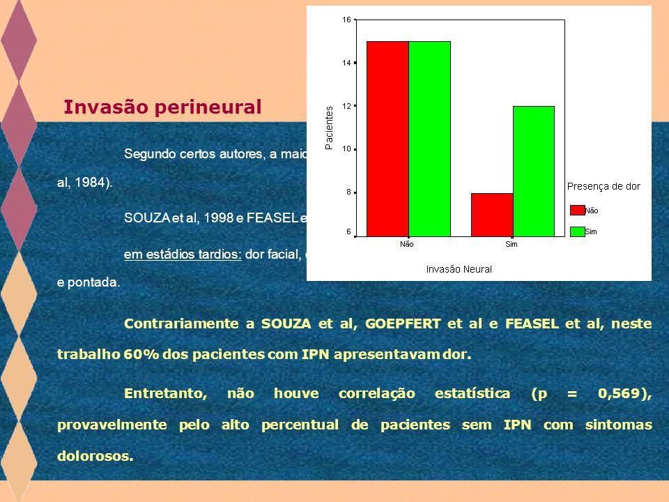 Discussão Invasão perineural Segundo certos autores, a maioria dos pacientes com IPN é assintom á tica (GOEPFERT et al, 1984). SOUZA et al, 1998 e FEA
