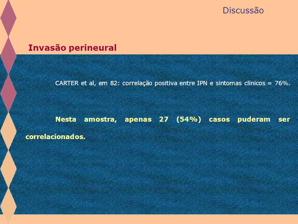 Discussão Invasão perineural CARTER et al, em 82: correlação positiva entre IPN e sintomas clínicos = 76%. Nesta amostra, apenas 27 (54%) casos pudera