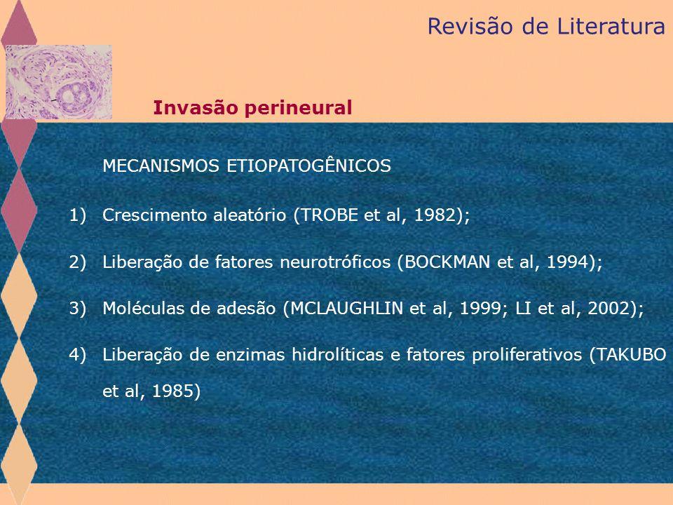 Revisão de Literatura MECANISMOS ETIOPATOGÊNICOS 1)Crescimento aleatório (TROBE et al, 1982); 2)Liberação de fatores neurotróficos (BOCKMAN et al, 199
