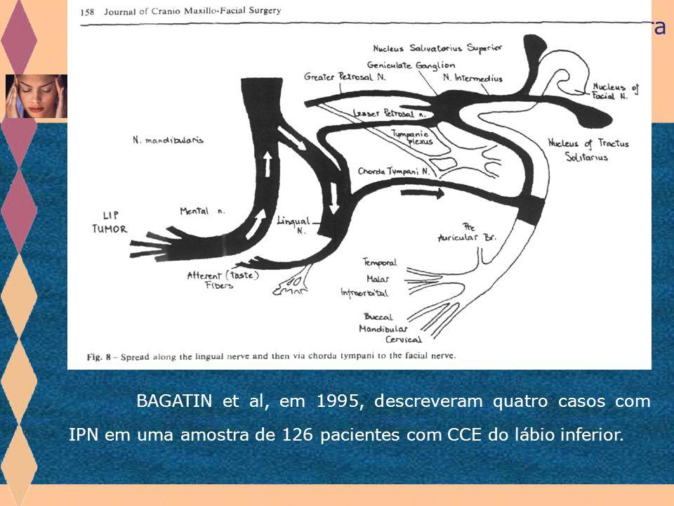 CLOUSTON et al, em 1990, relataram cinco casos clínicos com IPN por CCE em CP. Dor em três casos associada a vários outros sintomas neurológicos. Revi