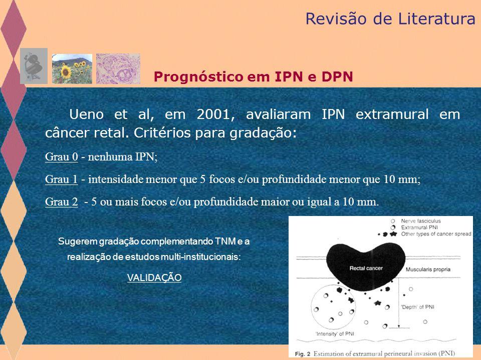 Ueno et al, em 2001, avaliaram IPN extramural em câncer retal. Critérios para gradação: Grau 0 - nenhuma IPN; Grau 1 - intensidade menor que 5 focos e