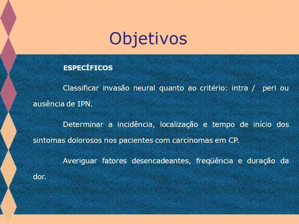 Classificar invasão neural quanto ao critério: intra / peri ou ausência de IPN. Determinar a incidência, localização e tempo de início dos sintomas do