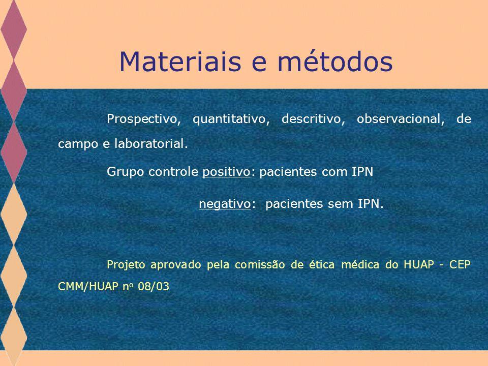 Materiais e métodos Projeto aprovado pela comissão de ética médica do HUAP - CEP CMM/HUAP n o 08/03 Prospectivo, quantitativo, descritivo, observacion