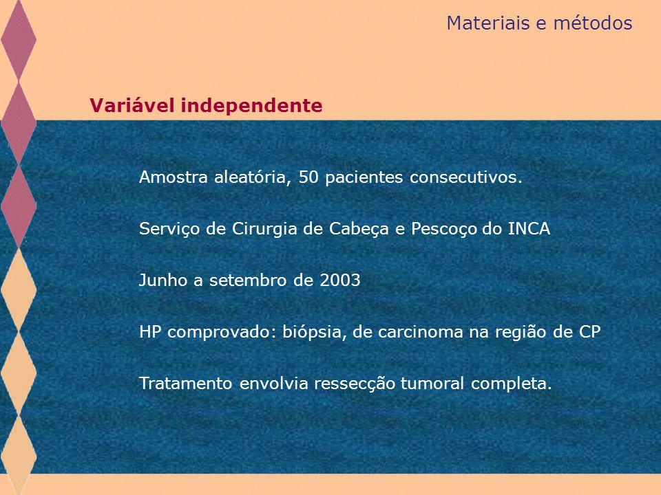 Materiais e métodos Variável independente Amostra aleatória, 50 pacientes consecutivos. Serviço de Cirurgia de Cabeça e Pescoço do INCA Junho a setemb