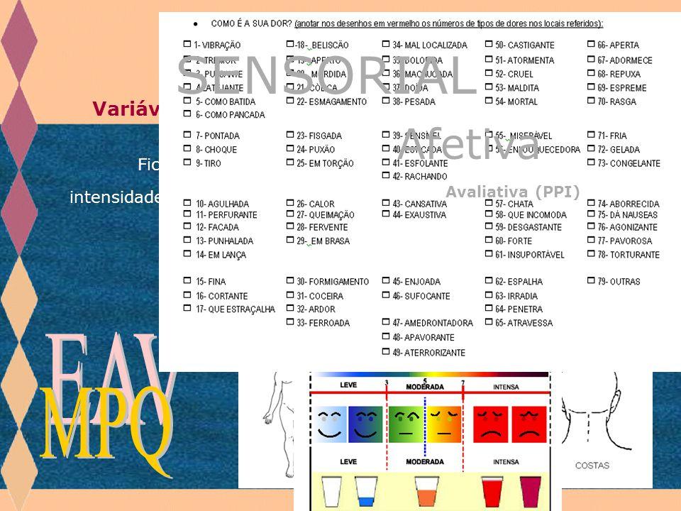 Materiais e métodos Variáveis dependentes Ficha clínica padronizada: obtenção do tempo de duração, intensidade, freqüência, localização, qualidade da