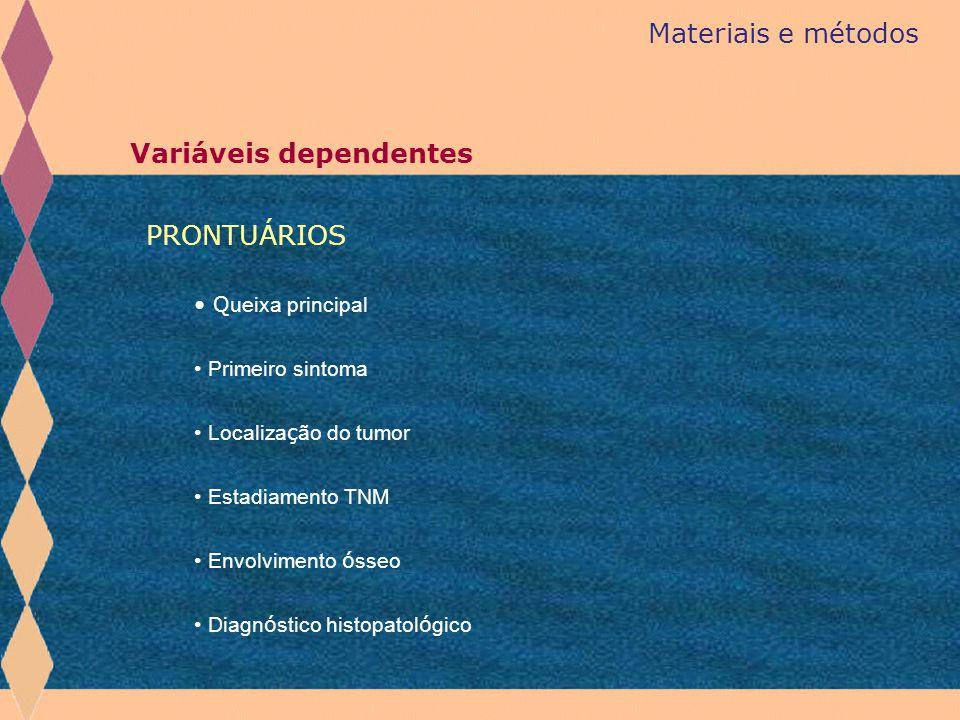 Materiais e métodos Variáveis dependentes PRONTUÁRIOS Q ueixa principal Primeiro sintoma Localiza ç ão do tumor Estadiamento TNM Envolvimento ó sseo D