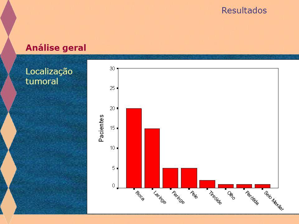 Resultados Análise geral Localização tumoral