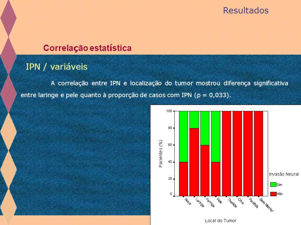 Resultados Correla ç ão estat í stica IPN / variáveis A correlação entre IPN e localização do tumor mostrou diferença significativa entre laringe e pe