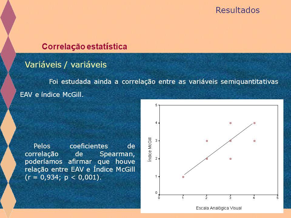 Resultados Correla ç ão estat í stica Variáveis / variáveis Foi estudada ainda a correlação entre as variáveis semiquantitativas EAV e índice McGill.