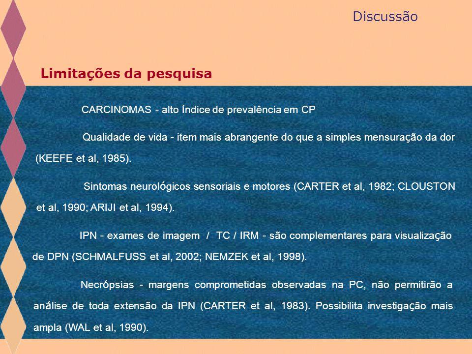 Discussão Limitações da pesquisa CARCINOMAS - alto í ndice de prevalência em CP Qualidade de vida - item mais abrangente do que a simples mensura ç ão