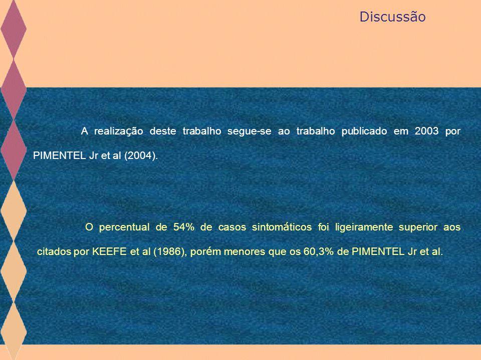 Discussão A realiza ç ão deste trabalho segue-se ao trabalho publicado em 2003 por PIMENTEL Jr et al (2004). O percentual de 54% de casos sintom á tic