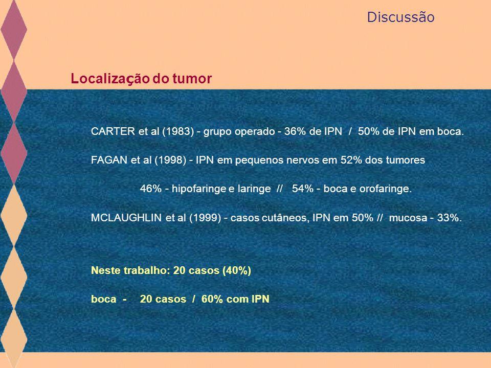 Discussão Localiza ç ão do tumor Neste trabalho: 20 casos (40%) boca -20 casos / 60% com IPN CARTER et al (1983) - grupo operado - 36% de IPN / 50% de