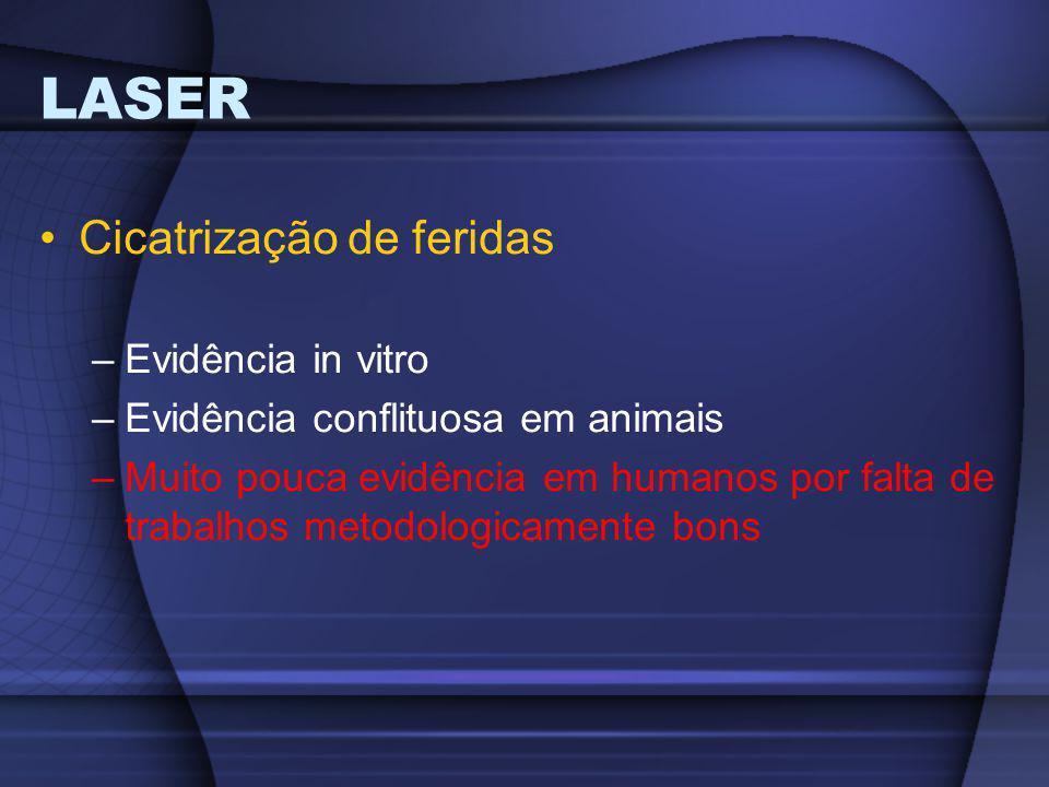 LASER Cicatrização de feridas –Evidência in vitro –Evidência conflituosa em animais –Muito pouca evidência em humanos por falta de trabalhos metodolog