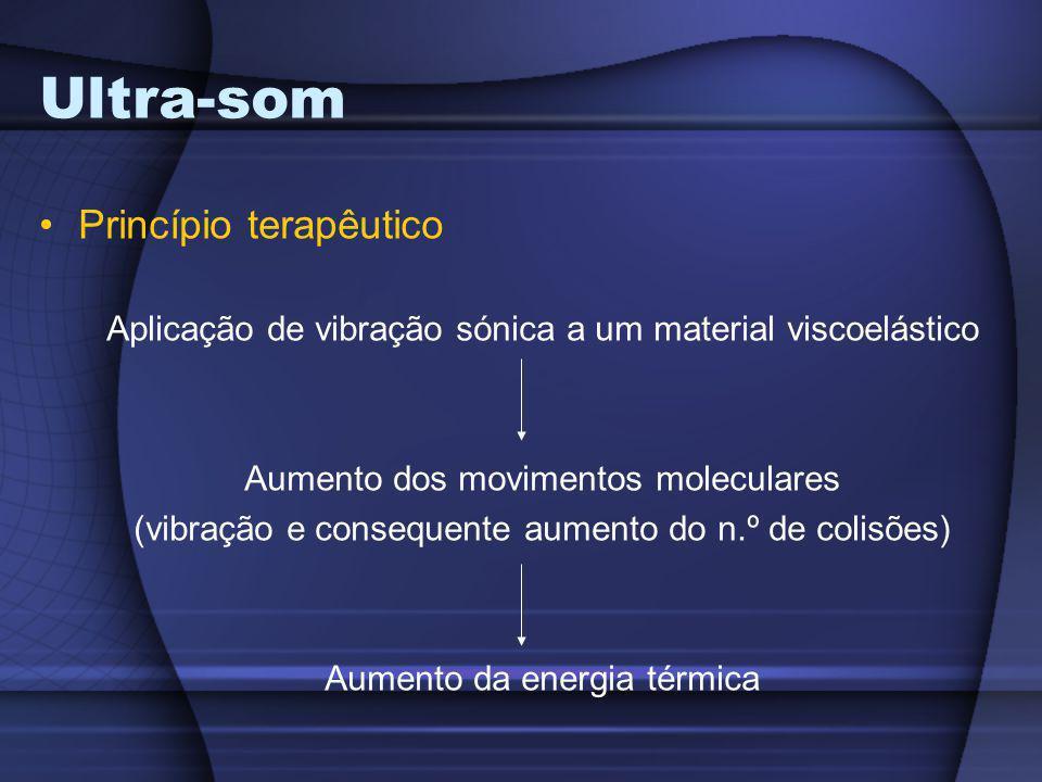 Ultra-som Princípio terapêutico Aplicação de vibração sónica a um material viscoelástico Aumento dos movimentos moleculares (vibração e consequente au