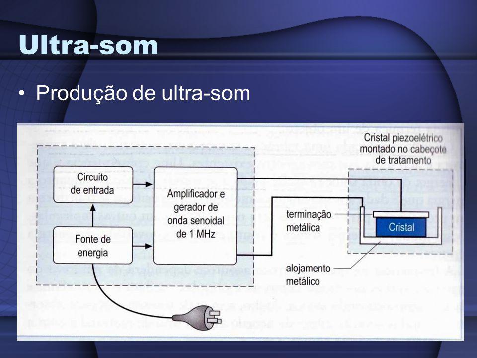 Ultra-som Produção de ultra-som