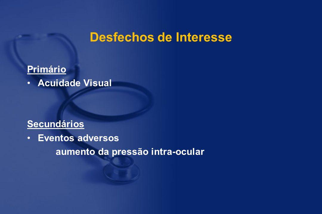 Desfechos de Interesse Primário Acuidade Visual Secundários Eventos adversos aumento da pressão intra-ocular