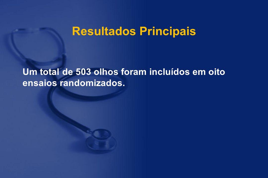 Resultados Principais Um total de 503 olhos foram incluídos em oito ensaios randomizados.
