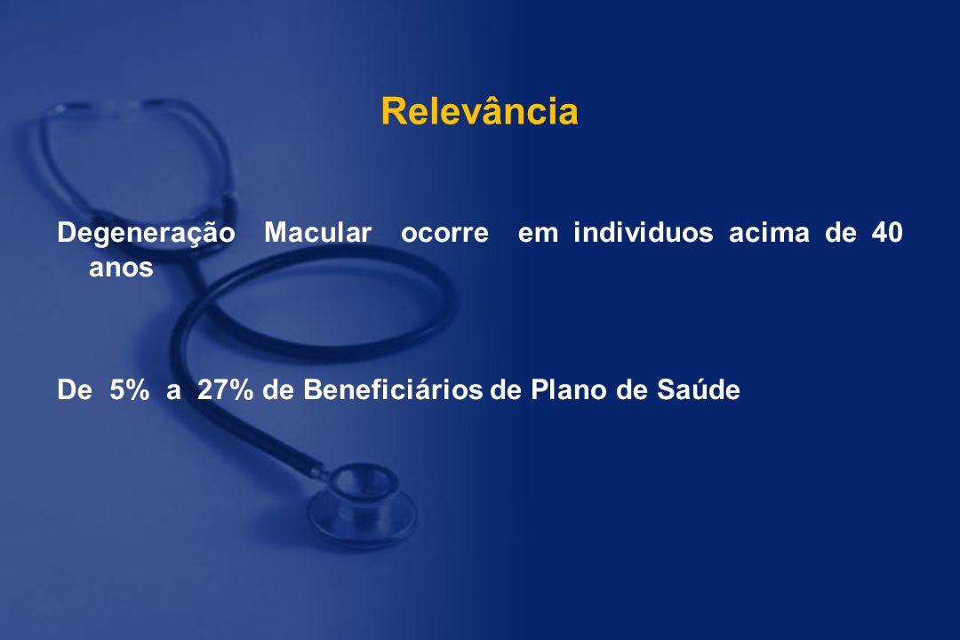 Relevância Degeneração Macular ocorre em individuos acima de 40 anos De 5% a 27% de Beneficiários de Plano de Saúde
