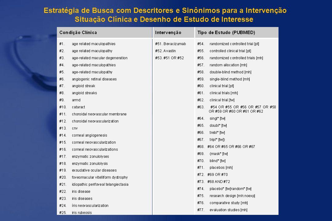 Estratégia de Busca com Descritores e Sinônimos para a Intervenção Situação Clínica e Desenho de Estudo de Interesse