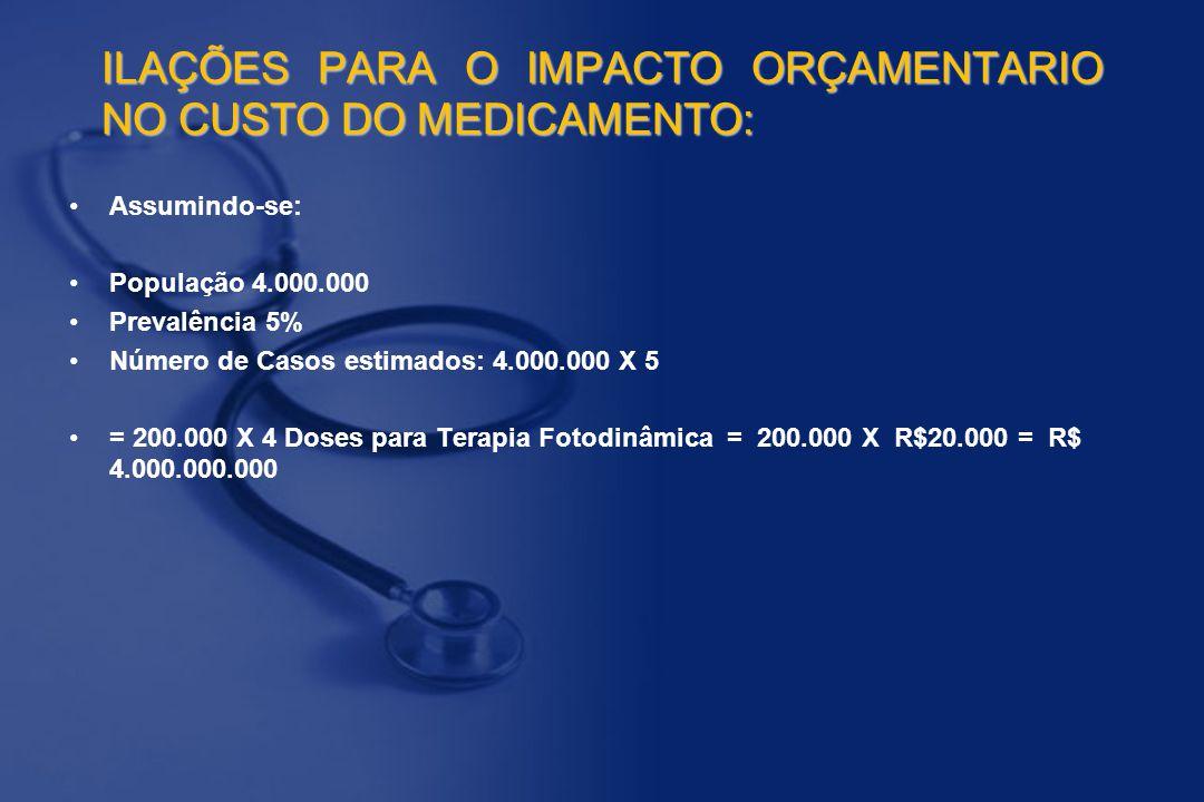 ILAÇÕES PARA O IMPACTO ORÇAMENTARIO NO CUSTO DO MEDICAMENTO: Assumindo-se: População 4.000.000 Prevalência 5% Número de Casos estimados: 4.000.000 X 5